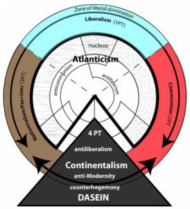 Shifting the Political Paradigm – Arktos
